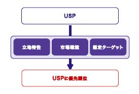 chap6_図1