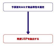 chapt6図4