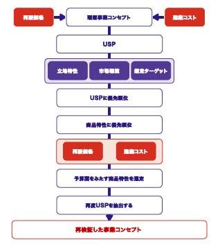 chapt6図5